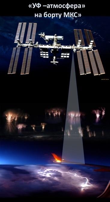 Эксперимент «УФ-атмосфера» на МКС: изучение световых транзиентов в атм...